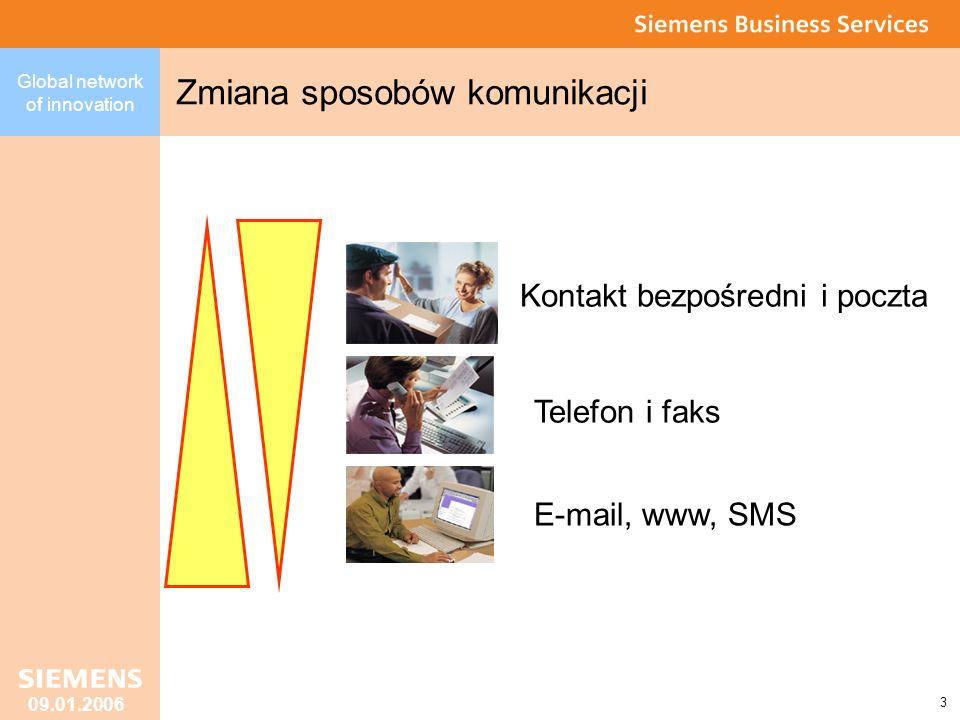 Global network of innovation 3 09.01.2006 Zmiana sposobów komunikacji Kontakt bezpośredni i poczta Telefon i faks E-mail, www, SMS