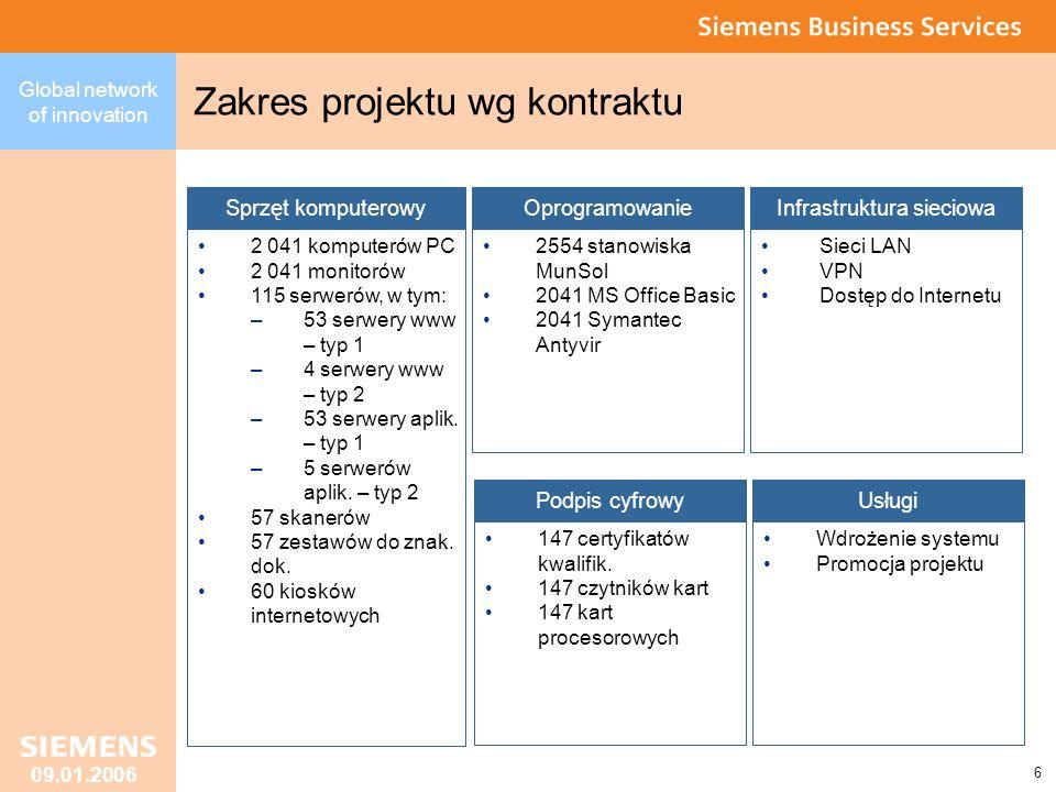 Global network of innovation 6 09.01.2006 Zakres projektu wg kontraktu Sprzęt komputerowy 2 041 komputerów PC 2 041 monitorów 115 serwerów, w tym: –53 serwery www – typ 1 –4 serwery www – typ 2 –53 serwery aplik.