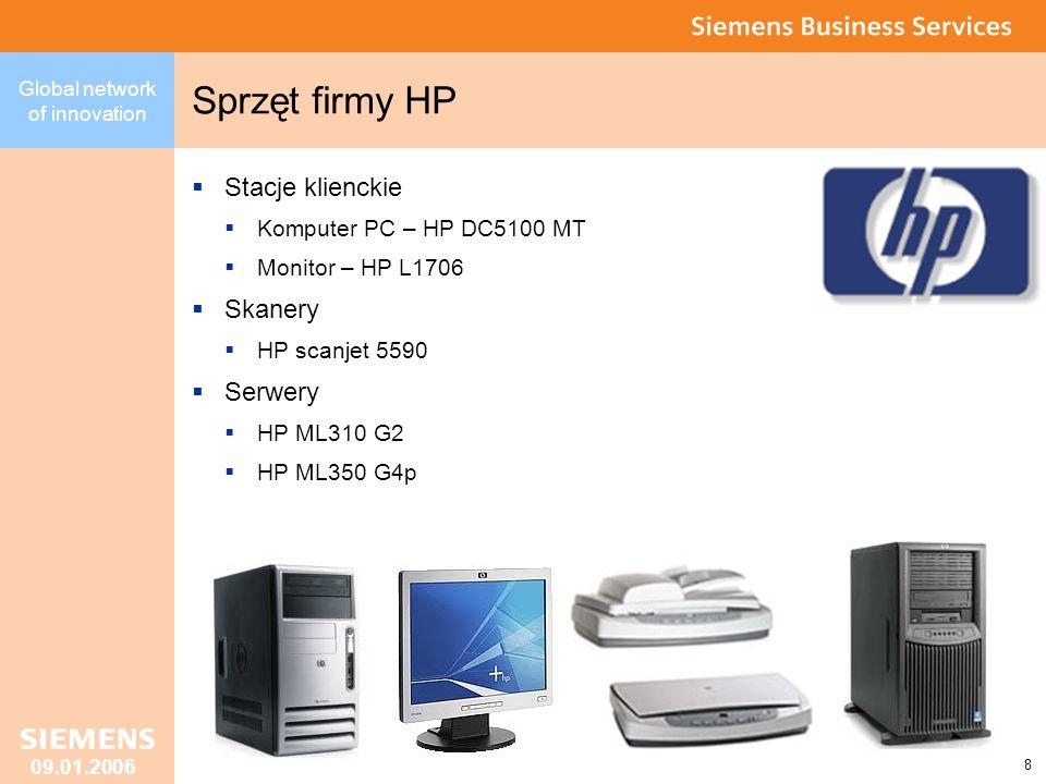 Global network of innovation 8 09.01.2006 Sprzęt firmy HP Stacje klienckie Komputer PC – HP DC5100 MT Monitor – HP L1706 Skanery HP scanjet 5590 Serwery HP ML310 G2 HP ML350 G4p