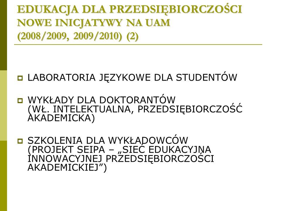 EDUKACJA DLA PRZEDSIĘBIORCZOŚCI NOWE INICJATYWY NA UAM (2008/2009, 2009/2010) (2) LABORATORIA JĘZYKOWE DLA STUDENTÓW WYKŁADY DLA DOKTORANTÓW (WŁ.