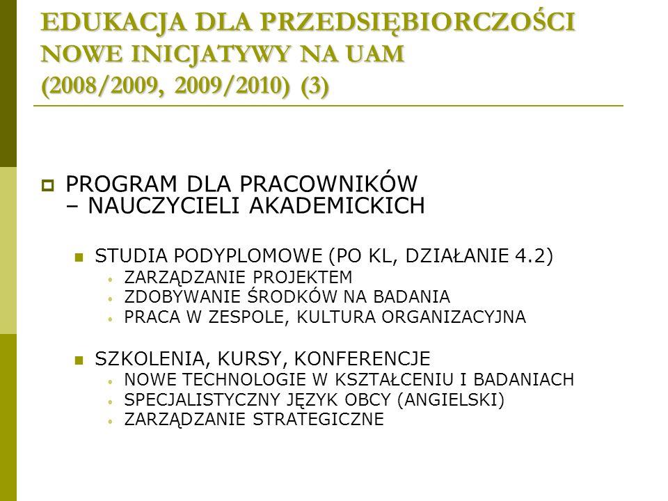 EDUKACJA DLA PRZEDSIĘBIORCZOŚCI NOWE INICJATYWY NA UAM (2008/2009, 2009/2010) (3) PROGRAM DLA PRACOWNIKÓW – NAUCZYCIELI AKADEMICKICH STUDIA PODYPLOMOWE (PO KL, DZIAŁANIE 4.2) ZARZĄDZANIE PROJEKTEM ZDOBYWANIE ŚRODKÓW NA BADANIA PRACA W ZESPOLE, KULTURA ORGANIZACYJNA SZKOLENIA, KURSY, KONFERENCJE NOWE TECHNOLOGIE W KSZTAŁCENIU I BADANIACH SPECJALISTYCZNY JĘZYK OBCY (ANGIELSKI) ZARZĄDZANIE STRATEGICZNE
