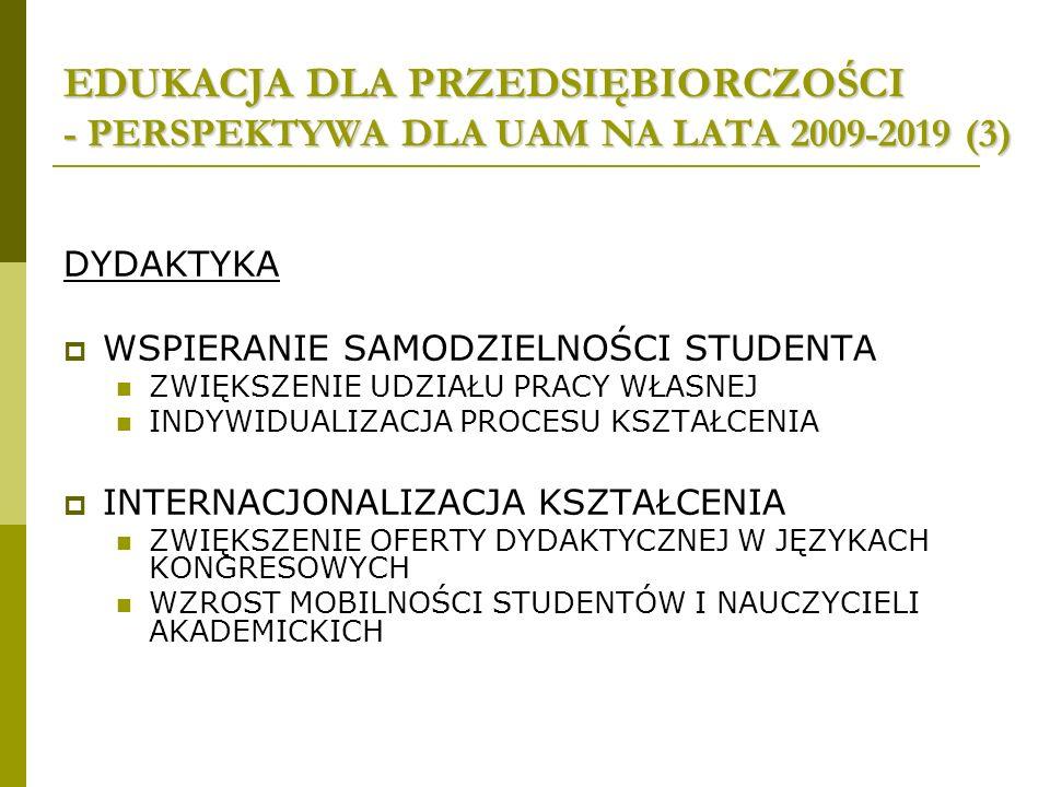 EDUKACJA DLA PRZEDSIĘBIORCZOŚCI - PERSPEKTYWA DLA UAM NA LATA 2009-2019 (3) DYDAKTYKA WSPIERANIE SAMODZIELNOŚCI STUDENTA ZWIĘKSZENIE UDZIAŁU PRACY WŁASNEJ INDYWIDUALIZACJA PROCESU KSZTAŁCENIA INTERNACJONALIZACJA KSZTAŁCENIA ZWIĘKSZENIE OFERTY DYDAKTYCZNEJ W JĘZYKACH KONGRESOWYCH WZROST MOBILNOŚCI STUDENTÓW I NAUCZYCIELI AKADEMICKICH
