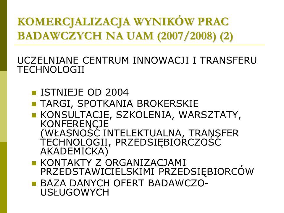 KOMERCJALIZACJA WYNIKÓW PRAC BADAWCZYCH NA UAM (2007/2008) (2) UCZELNIANE CENTRUM INNOWACJI I TRANSFERU TECHNOLOGII ISTNIEJE OD 2004 TARGI, SPOTKANIA BROKERSKIE KONSULTACJE, SZKOLENIA, WARSZTATY, KONFERENCJE (WŁASNOŚĆ INTELEKTUALNA, TRANSFER TECHNOLOGII, PRZEDSIĘBIORCZOŚĆ AKADEMICKA) KONTAKTY Z ORGANIZACJAMI PRZEDSTAWICIELSKIMI PRZEDSIĘBIORCÓW BAZA DANYCH OFERT BADAWCZO- USŁUGOWYCH