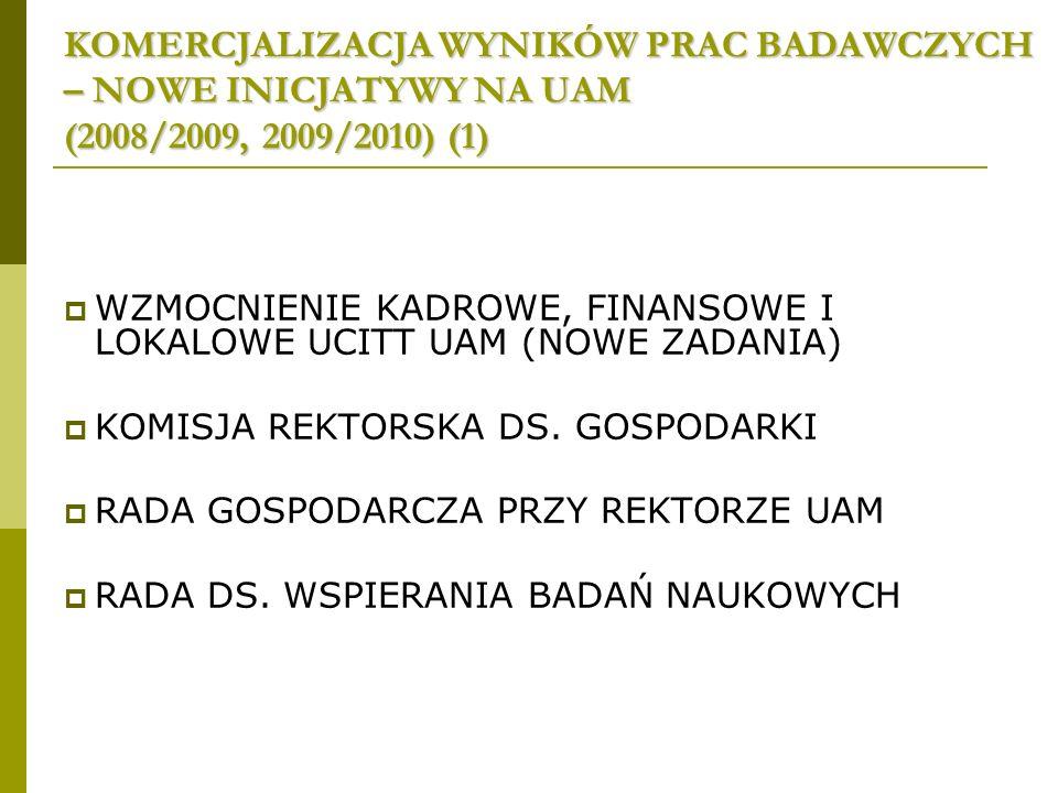 KOMERCJALIZACJA WYNIKÓW PRAC BADAWCZYCH – NOWE INICJATYWY NA UAM (2008/2009, 2009/2010) (1) WZMOCNIENIE KADROWE, FINANSOWE I LOKALOWE UCITT UAM (NOWE ZADANIA) KOMISJA REKTORSKA DS.