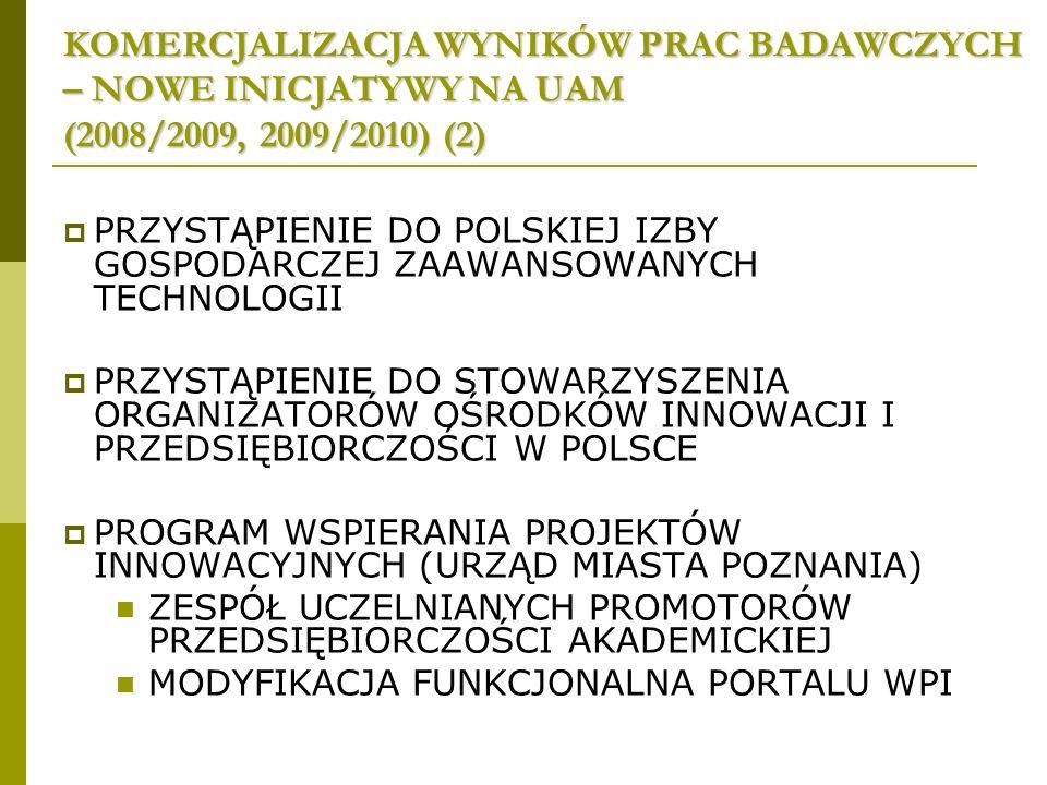 KOMERCJALIZACJA WYNIKÓW PRAC BADAWCZYCH – NOWE INICJATYWY NA UAM (2008/2009, 2009/2010) (2) PRZYSTĄPIENIE DO POLSKIEJ IZBY GOSPODARCZEJ ZAAWANSOWANYCH TECHNOLOGII PRZYSTĄPIENIE DO STOWARZYSZENIA ORGANIZATORÓW OŚRODKÓW INNOWACJI I PRZEDSIĘBIORCZOŚCI W POLSCE PROGRAM WSPIERANIA PROJEKTÓW INNOWACYJNYCH (URZĄD MIASTA POZNANIA) ZESPÓŁ UCZELNIANYCH PROMOTORÓW PRZEDSIĘBIORCZOŚCI AKADEMICKIEJ MODYFIKACJA FUNKCJONALNA PORTALU WPI