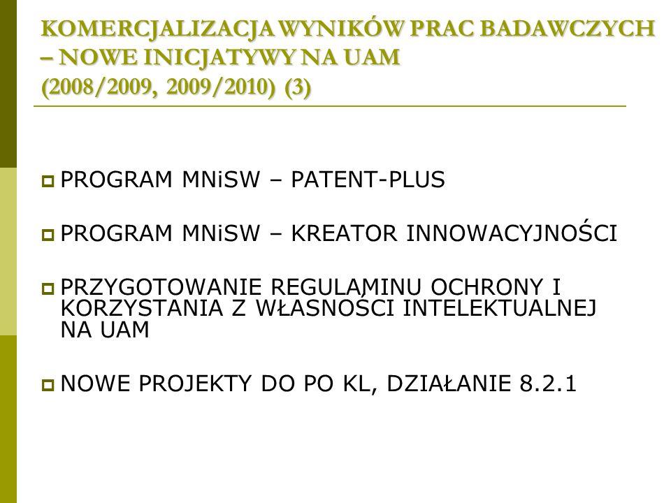KOMERCJALIZACJA WYNIKÓW PRAC BADAWCZYCH – NOWE INICJATYWY NA UAM (2008/2009, 2009/2010) (3) PROGRAM MNiSW – PATENT-PLUS PROGRAM MNiSW – KREATOR INNOWACYJNOŚCI PRZYGOTOWANIE REGULAMINU OCHRONY I KORZYSTANIA Z WŁASNOŚCI INTELEKTUALNEJ NA UAM NOWE PROJEKTY DO PO KL, DZIAŁANIE 8.2.1