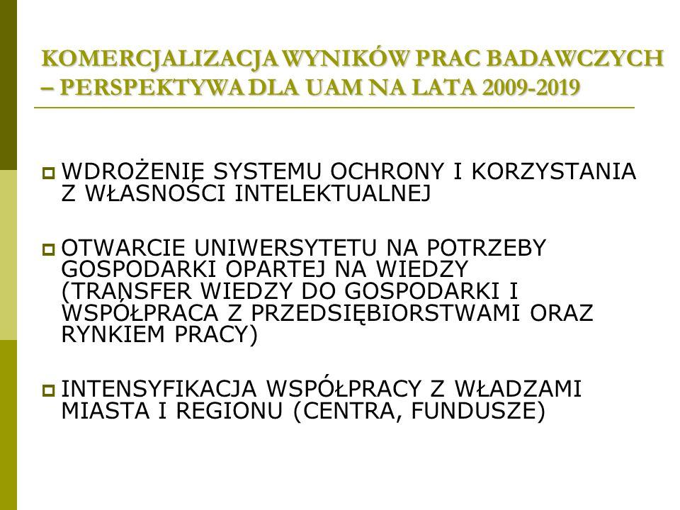 KOMERCJALIZACJA WYNIKÓW PRAC BADAWCZYCH – PERSPEKTYWA DLA UAM NA LATA 2009-2019 WDROŻENIE SYSTEMU OCHRONY I KORZYSTANIA Z WŁASNOŚCI INTELEKTUALNEJ OTWARCIE UNIWERSYTETU NA POTRZEBY GOSPODARKI OPARTEJ NA WIEDZY (TRANSFER WIEDZY DO GOSPODARKI I WSPÓŁPRACA Z PRZEDSIĘBIORSTWAMI ORAZ RYNKIEM PRACY) INTENSYFIKACJA WSPÓŁPRACY Z WŁADZAMI MIASTA I REGIONU (CENTRA, FUNDUSZE)