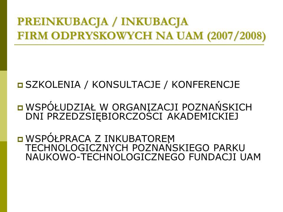 PREINKUBACJA / INKUBACJA FIRM ODPRYSKOWYCH NA UAM (2007/2008) SZKOLENIA / KONSULTACJE / KONFERENCJE WSPÓŁUDZIAŁ W ORGANIZACJI POZNAŃSKICH DNI PRZEDZSIĘBIORCZOŚCI AKADEMICKIEJ WSPÓŁPRACA Z INKUBATOREM TECHNOLOGICZNYCH POZNAŃSKIEGO PARKU NAUKOWO-TECHNOLOGICZNEGO FUNDACJI UAM