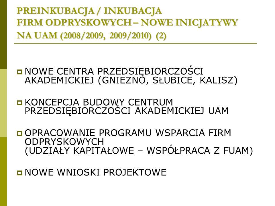 PREINKUBACJA / INKUBACJA FIRM ODPRYSKOWYCH – NOWE INICJATYWY NA UAM (2008/2009, 2009/2010) (2) NOWE CENTRA PRZEDSIĘBIORCZOŚCI AKADEMICKIEJ (GNIEZNO, SŁUBICE, KALISZ) KONCEPCJA BUDOWY CENTRUM PRZEDSIĘBIORCZOŚCI AKADEMICKIEJ UAM OPRACOWANIE PROGRAMU WSPARCIA FIRM ODPRYSKOWYCH (UDZIAŁY KAPITAŁOWE – WSPÓŁPRACA Z FUAM) NOWE WNIOSKI PROJEKTOWE
