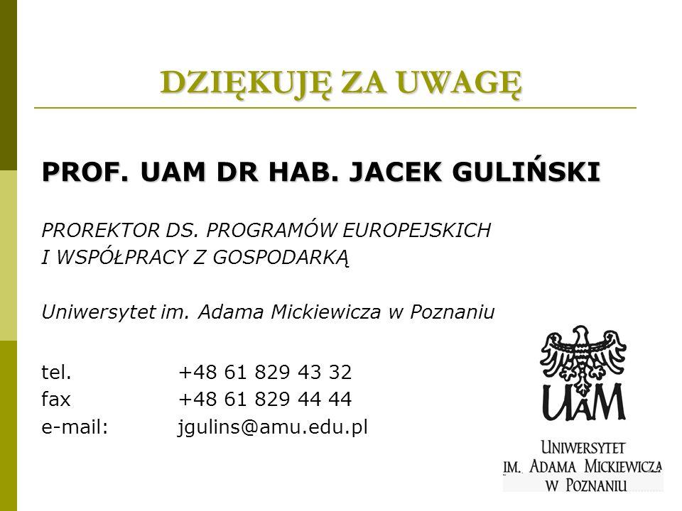 DZIĘKUJĘ ZA UWAGĘ PROF. UAM DR HAB. JACEK GULIŃSKI PROREKTOR DS.