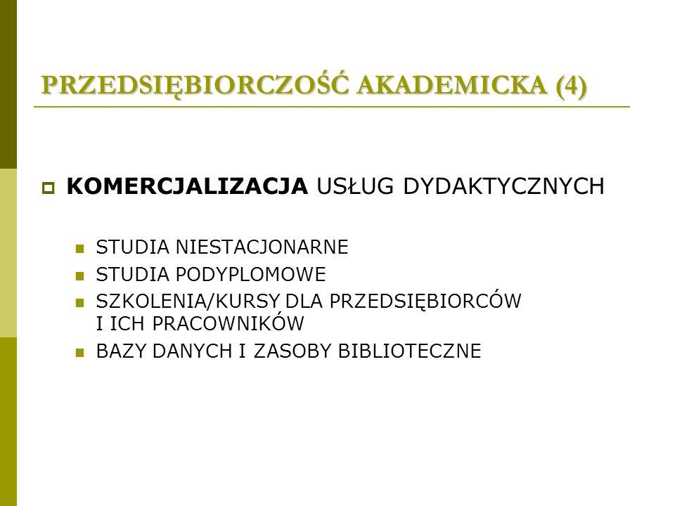 PRZEDSIĘBIORCZOŚĆ AKADEMICKA (5) PREINKUBACJA/INKUBACJA FIRM ODPRYSKOWYCH (SPIN OFF, SPIN OUT) STUDENCI/DOKTORANCI PRACOWNICY
