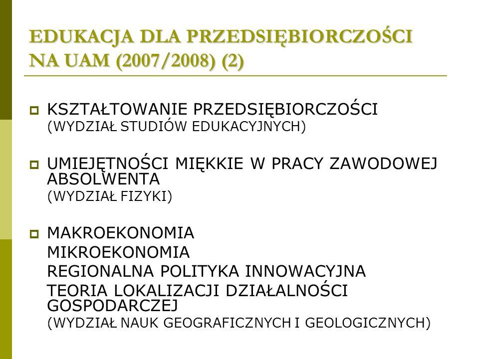 EDUKACJA DLA PRZEDSIĘBIORCZOŚCI NA UAM (2007/2008) (2) KSZTAŁTOWANIE PRZEDSIĘBIORCZOŚCI (WYDZIAŁ STUDIÓW EDUKACYJNYCH) UMIEJĘTNOŚCI MIĘKKIE W PRACY ZAWODOWEJ ABSOLWENTA (WYDZIAŁ FIZYKI) MAKROEKONOMIA MIKROEKONOMIA REGIONALNA POLITYKA INNOWACYJNA TEORIA LOKALIZACJI DZIAŁALNOŚCI GOSPODARCZEJ (WYDZIAŁ NAUK GEOGRAFICZNYCH I GEOLOGICZNYCH)