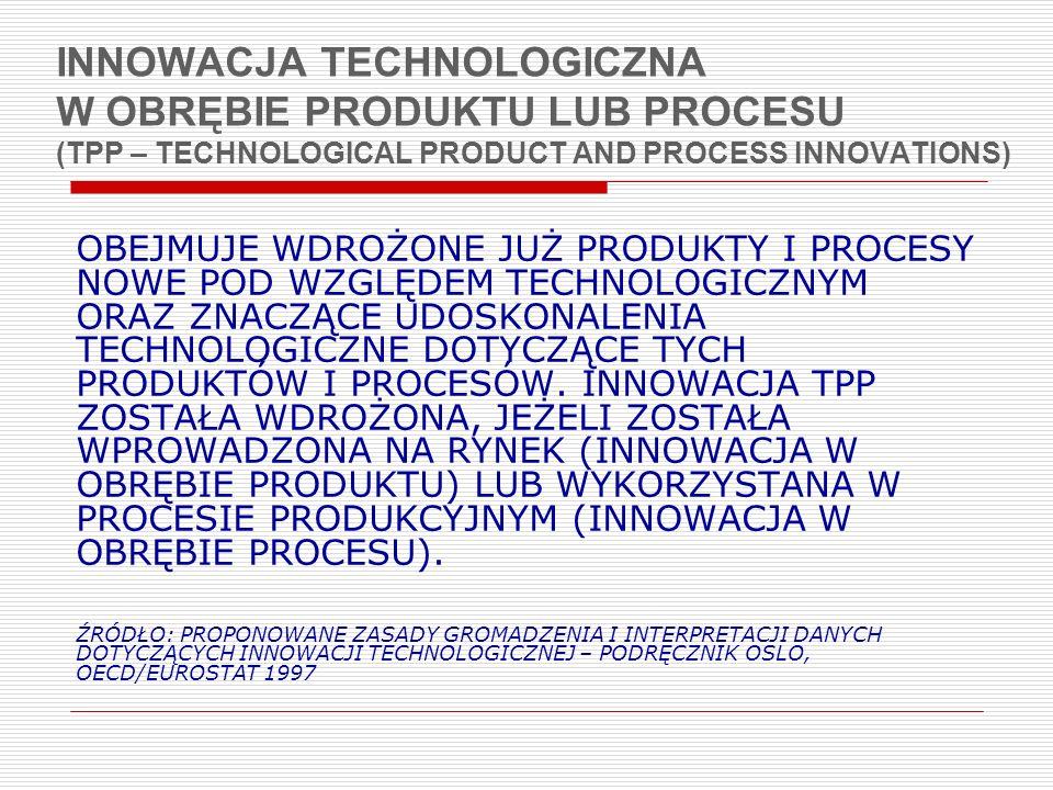 INNOWACJA TECHNOLOGICZNA W OBRĘBIE PRODUKTU LUB PROCESU (TPP – TECHNOLOGICAL PRODUCT AND PROCESS INNOVATIONS) OBEJMUJE WDROŻONE JUŻ PRODUKTY I PROCESY