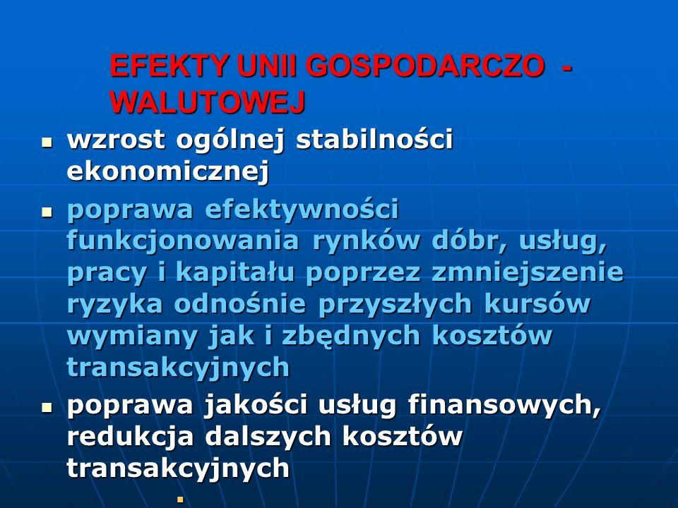 EFEKTY UNII GOSPODARCZO - WALUTOWEJ wzrost ogólnej stabilności ekonomicznej wzrost ogólnej stabilności ekonomicznej poprawa efektywności funkcjonowani