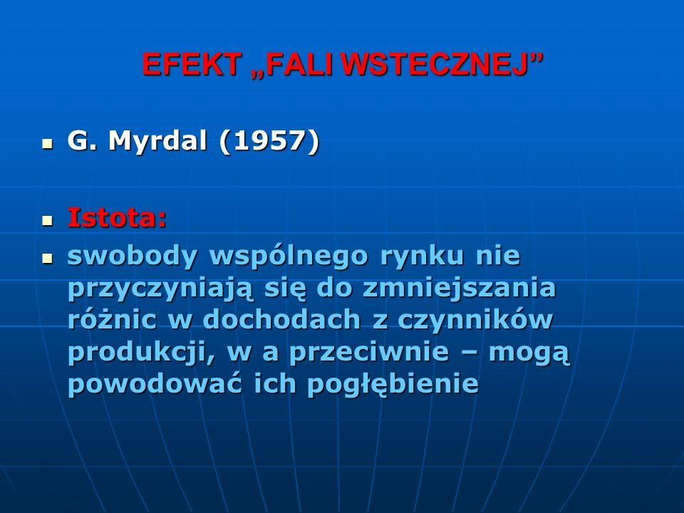 EFEKT FALI WSTECZNEJ G. Myrdal (1957) G. Myrdal (1957) Istota: Istota: swobody wspólnego rynku nie przyczyniają się do zmniejszania różnic w dochodach