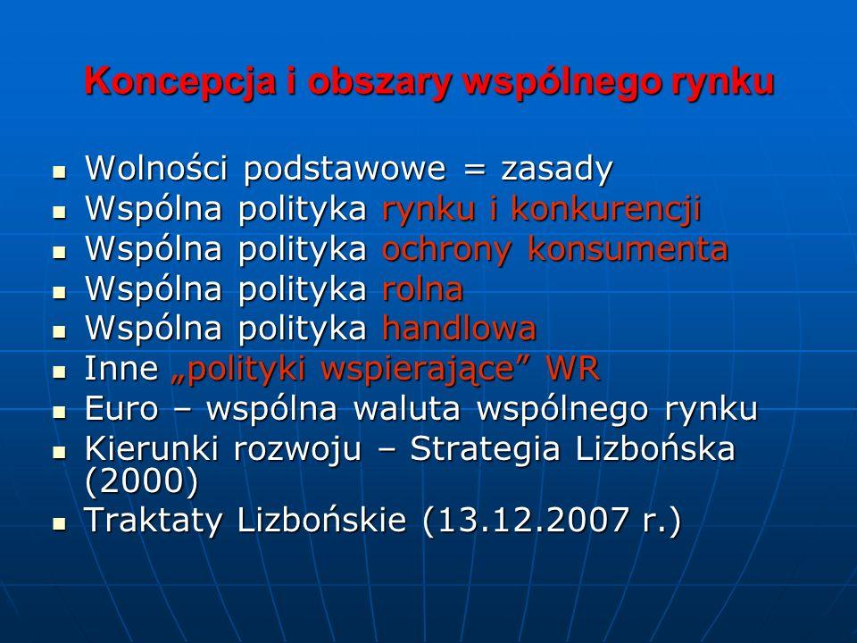 Koncepcja i obszary wspólnego rynku Wolności podstawowe = zasady Wolności podstawowe = zasady Wspólna polityka rynku i konkurencji Wspólna polityka ry