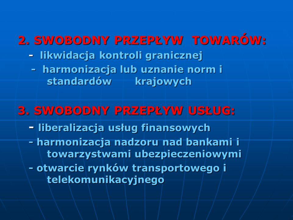 2. SWOBODNY PRZEPŁYW TOWARÓW: - likwidacja kontroli granicznej - harmonizacja lub uznanie norm i standardów krajowych - harmonizacja lub uznanie norm