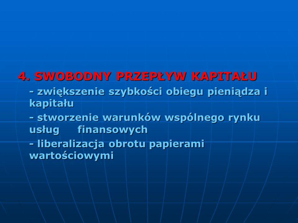 4. SWOBODNY PRZEPŁYW KAPITAŁU - zwiększenie szybkości obiegu pieniądza i kapitału - stworzenie warunków wspólnego rynku usług finansowych - liberaliza