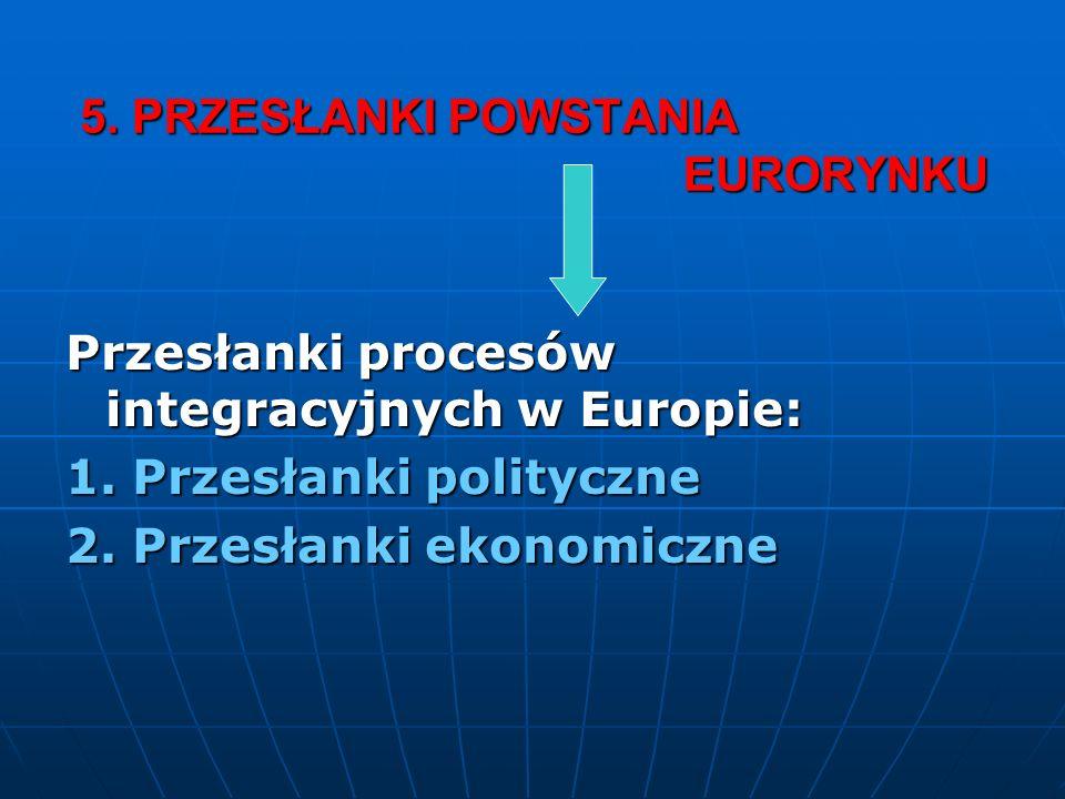 5. PRZESŁANKI POWSTANIA EURORYNKU Przesłanki procesów integracyjnych w Europie: 1. Przesłanki polityczne 2. Przesłanki ekonomiczne