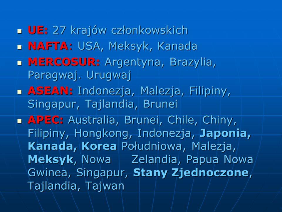 UE: 27 krajów członkowskich UE: 27 krajów członkowskich NAFTA: USA, Meksyk, Kanada NAFTA: USA, Meksyk, Kanada MERCOSUR: Argentyna, Brazylia, Paragwaj.