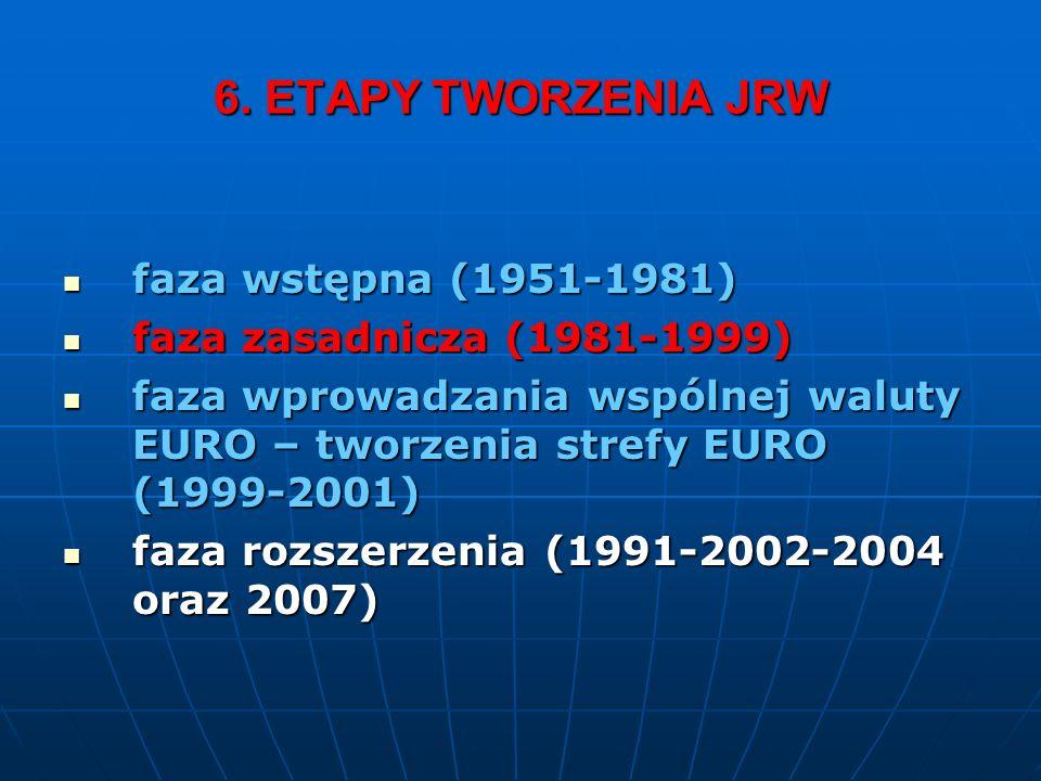 6. ETAPY TWORZENIA JRW faza wstępna (1951-1981) faza wstępna (1951-1981) faza zasadnicza (1981-1999) faza zasadnicza (1981-1999) faza wprowadzania wsp