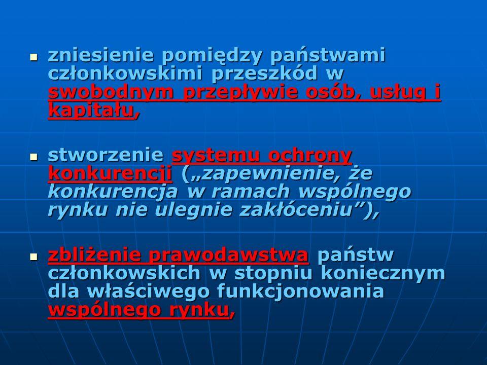 zniesienie pomiędzy państwami członkowskimi przeszkód w swobodnym przepływie osób, usług i kapitału, zniesienie pomiędzy państwami członkowskimi przes