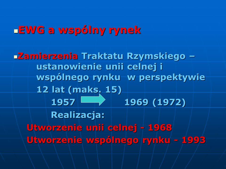 EWG a wspólny rynek EWG a wspólny rynek Zamierzenia Traktatu Rzymskiego – ustanowienie unii celnej i wspólnego rynku w perspektywie Zamierzenia Trakta