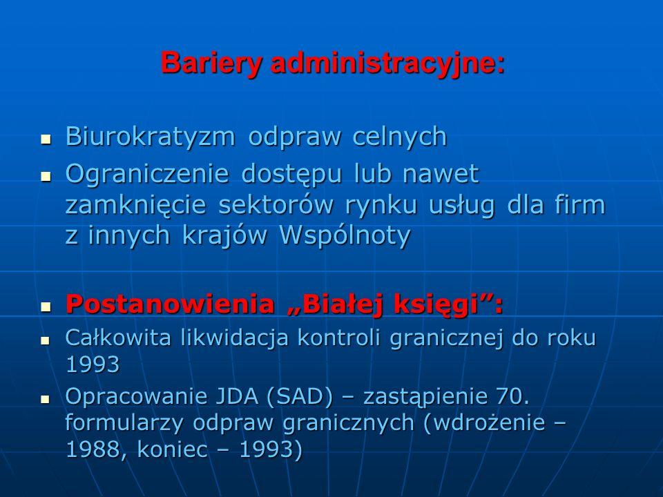 Bariery administracyjne: Biurokratyzm odpraw celnych Biurokratyzm odpraw celnych Ograniczenie dostępu lub nawet zamknięcie sektorów rynku usług dla fi