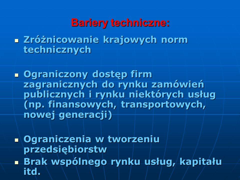 Bariery techniczne: Zróżnicowanie krajowych norm technicznych Zróżnicowanie krajowych norm technicznych Ograniczony dostęp firm zagranicznych do rynku