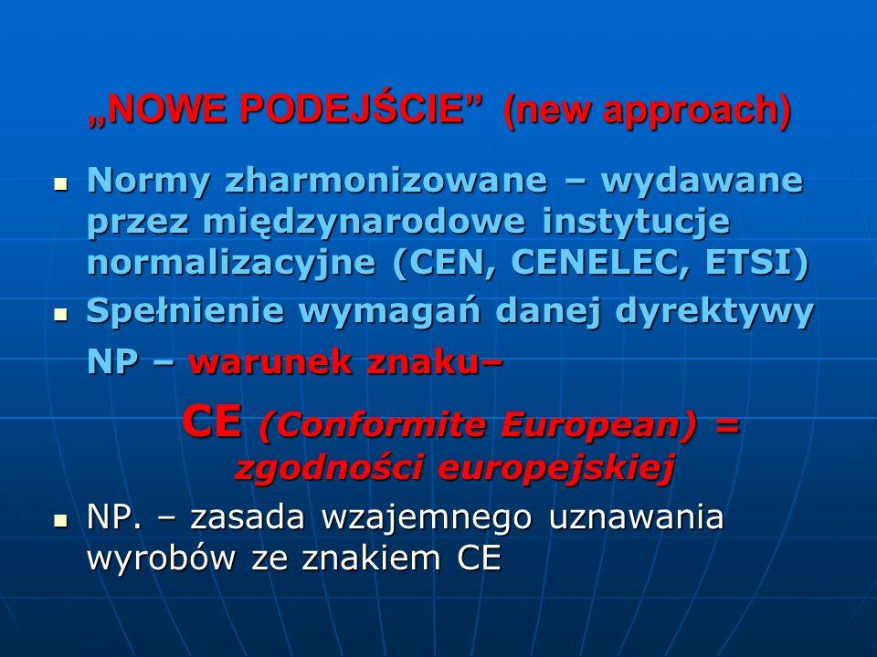 NOWE PODEJŚCIE (new approach) Normy zharmonizowane – wydawane przez międzynarodowe instytucje normalizacyjne (CEN, CENELEC, ETSI) Normy zharmonizowane