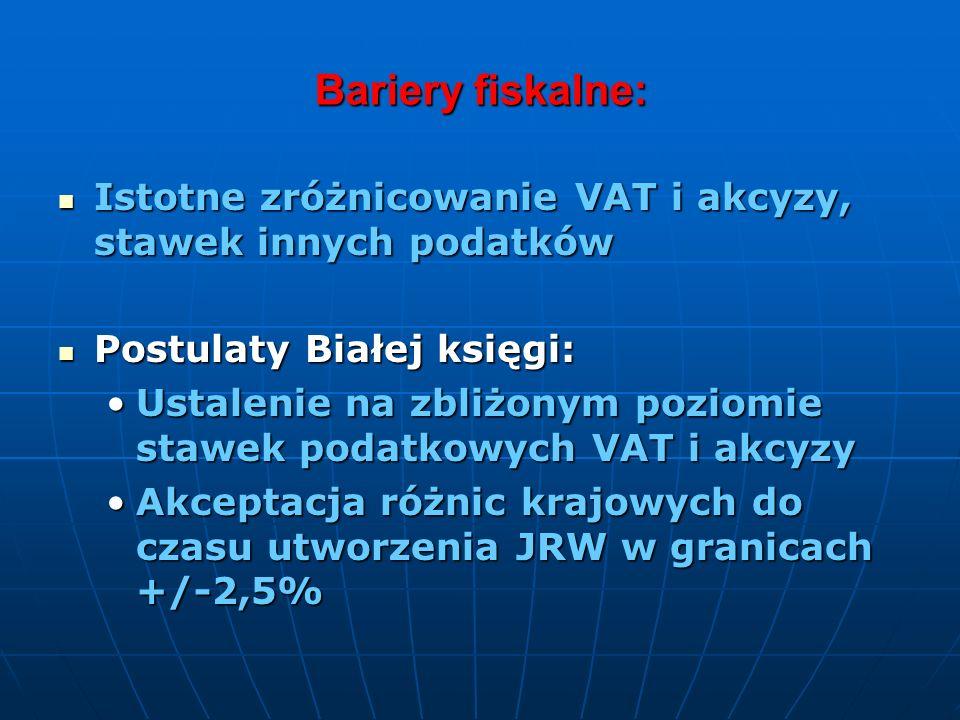 Bariery fiskalne: Istotne zróżnicowanie VAT i akcyzy, stawek innych podatków Istotne zróżnicowanie VAT i akcyzy, stawek innych podatków Postulaty Biał