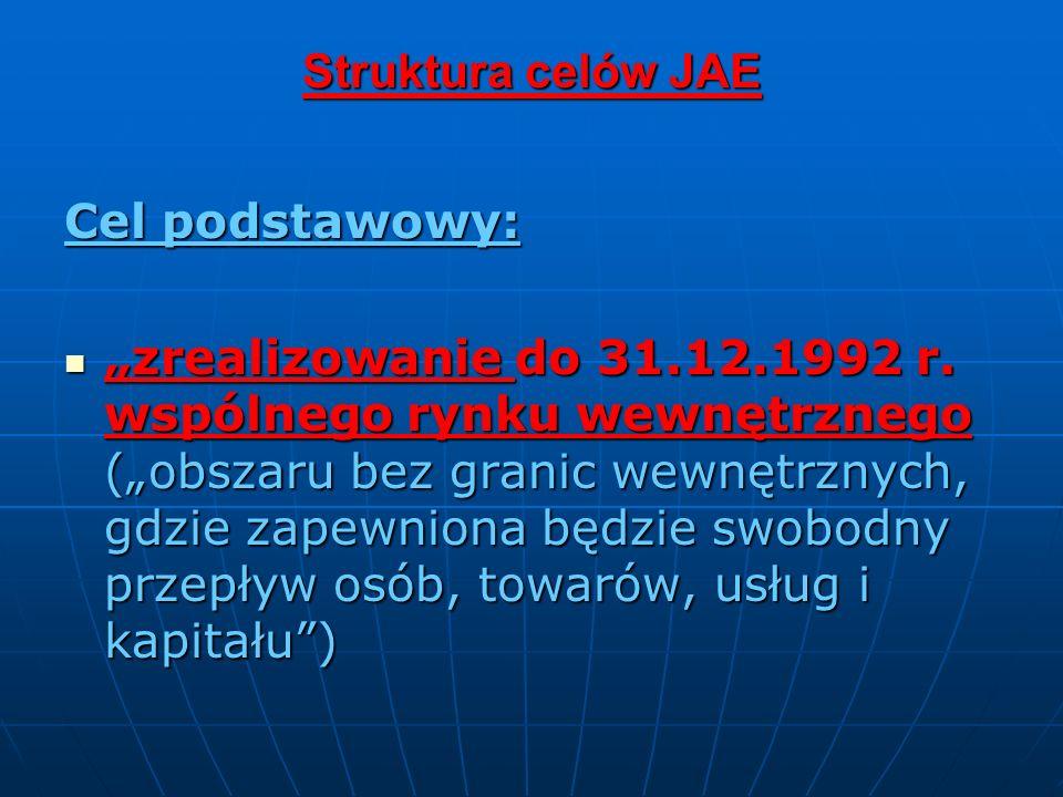 Struktura celów JAE Cel podstawowy: zrealizowanie do 31.12.1992 r. wspólnego rynku wewnętrznego (obszaru bez granic wewnętrznych, gdzie zapewniona będ