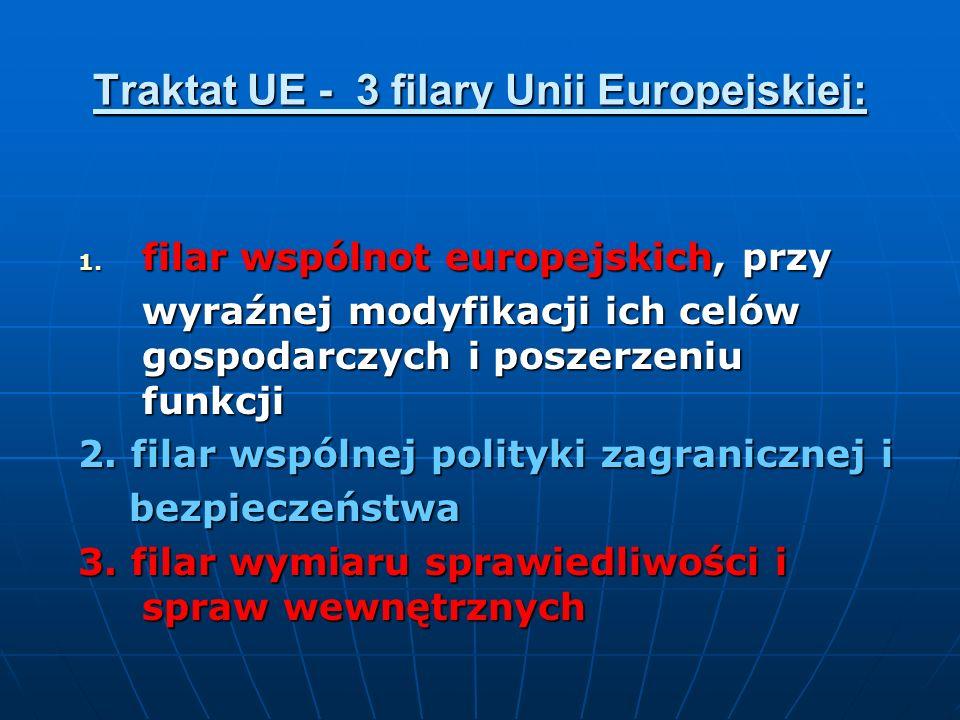 Traktat UE - 3 filary Unii Europejskiej: 1. filar wspólnot europejskich, przy wyraźnej modyfikacji ich celów gospodarczych i poszerzeniu funkcji wyraź