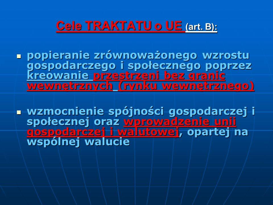 Cele TRAKTATU o UE (art. B): popieranie zrównoważonego wzrostu gospodarczego i społecznego poprzez kreowanie przestrzeni bez granic wewnętrznych (rynk