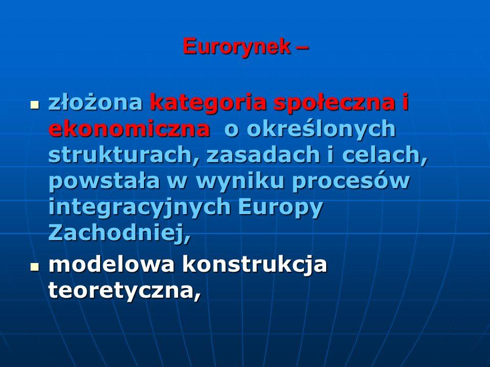 Eurorynek – złożona kategoria społeczna i ekonomiczna o określonych strukturach, zasadach i celach, powstała w wyniku procesów integracyjnych Europy Z