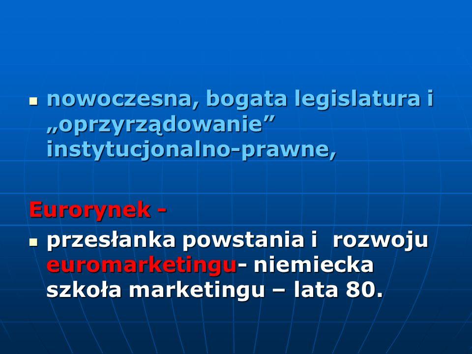 nowoczesna, bogata legislatura i oprzyrządowanie instytucjonalno-prawne, nowoczesna, bogata legislatura i oprzyrządowanie instytucjonalno-prawne, Euro