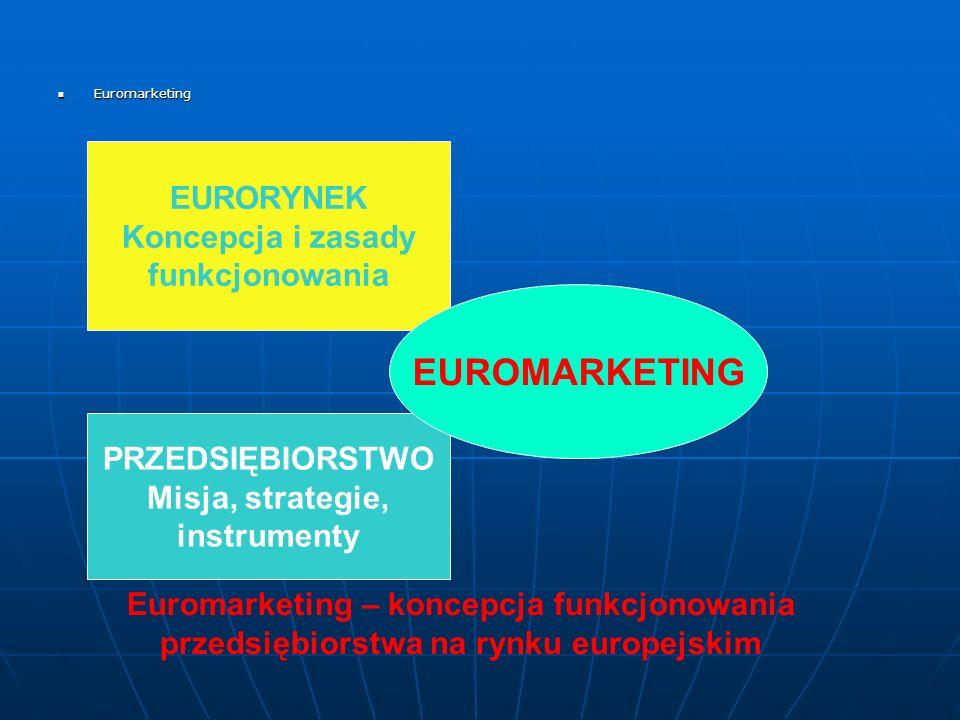 Euromarketing Euromarketing EURORYNEK Koncepcja i zasady funkcjonowania PRZEDSIĘBIORSTWO Misja, strategie, instrumenty EUROMARKETING Euromarketing – k