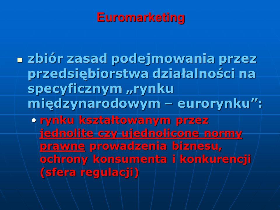 Euromarketing zbiór zasad podejmowania przez przedsiębiorstwa działalności na specyficznym rynku międzynarodowym – eurorynku: zbiór zasad podejmowania