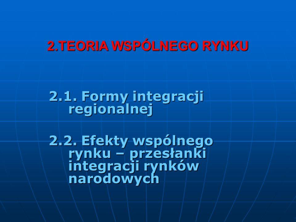 2.TEORIA WSPÓLNEGO RYNKU 2.1. Formy integracji regionalnej 2.2. Efekty wspólnego rynku – przesłanki integracji rynków narodowych