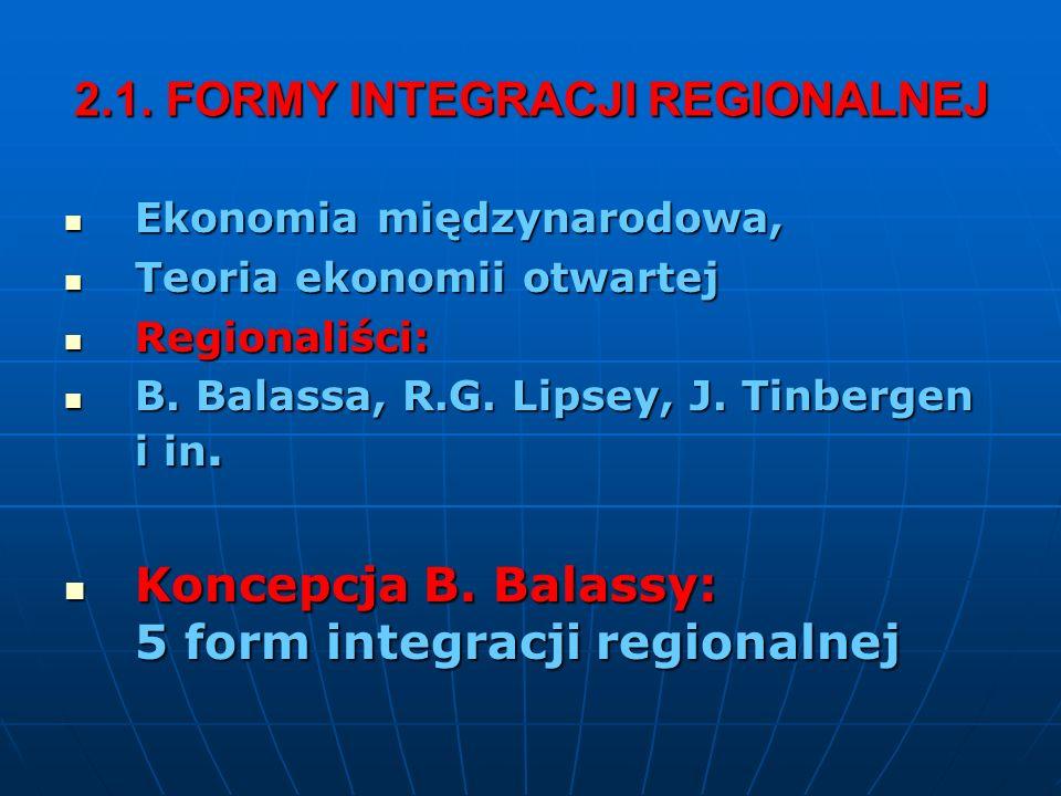 2.1. FORMY INTEGRACJI REGIONALNEJ Ekonomia międzynarodowa, Ekonomia międzynarodowa, Teoria ekonomii otwartej Teoria ekonomii otwartej Regionaliści: Re