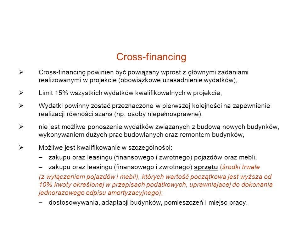 Cross-financing Cross-financing powinien być powiązany wprost z głównymi zadaniami realizowanymi w projekcie (obowiązkowe uzasadnienie wydatków), Limi