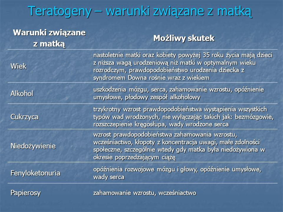 Teratogeny – warunki związane z matką Warunki związane z matką Możliwy skutek Wiek nastoletnie matki oraz kobiety powyżej 35 roku życia mają dzieci z