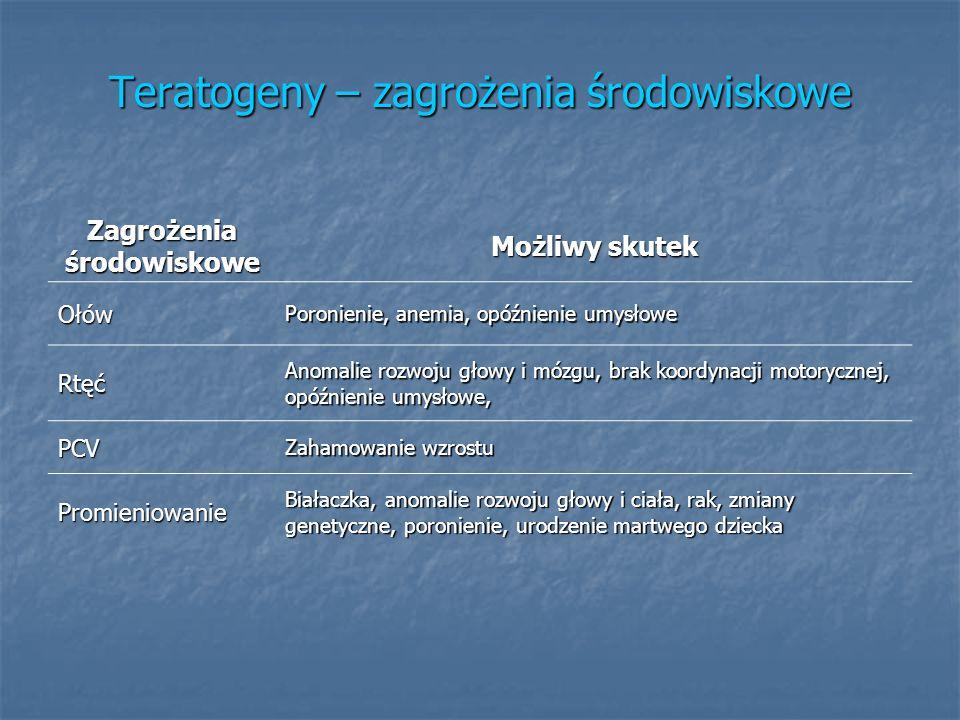 Teratogeny – zagrożenia środowiskowe Zagrożenia środowiskowe Możliwy skutek Ołów Poronienie, anemia, opóźnienie umysłowe Rtęć Anomalie rozwoju głowy i