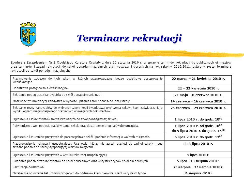 Terminarz rekrutacji Zgodnie z Zarządzeniem Nr 3 Opolskiego Kuratora Oświaty z dnia 15 stycznia 2010 r. w sprawie terminów rekrutacji do publicznych g
