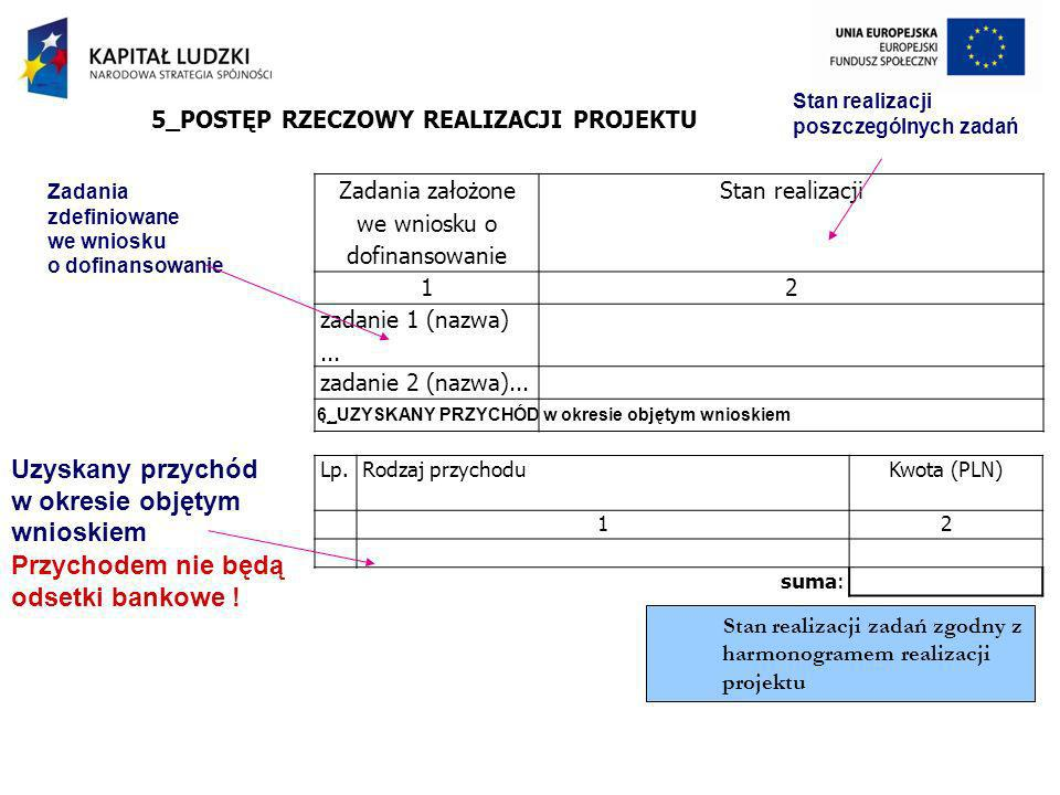 Zadania założone we wniosku o dofinansowanie Stan realizacji 12 zadanie 1 (nazwa)... zadanie 2 (nazwa)... … 5_POSTĘP RZECZOWY REALIZACJI PROJEKTU Lp.R