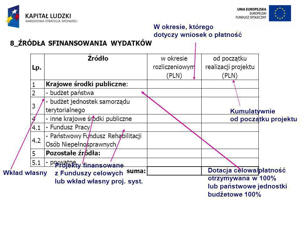 Lp. Źródło w okresie rozliczeniowym (PLN) od początku realizacji projektu (PLN) 1 Krajowe środki publiczne: 2 - budżet państwa 3 - budżet jednostek sa