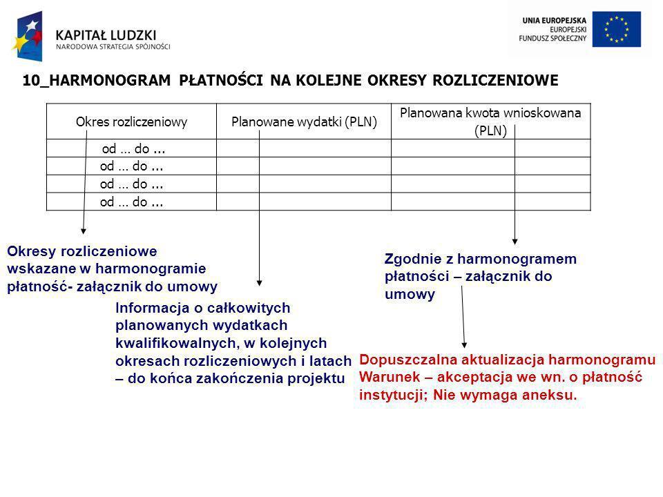 Okres rozliczeniowyPlanowane wydatki (PLN) Planowana kwota wnioskowana (PLN) od … do... 10_HARMONOGRAM PŁATNOŚCI NA KOLEJNE OKRESY ROZLICZENIOWE Okres