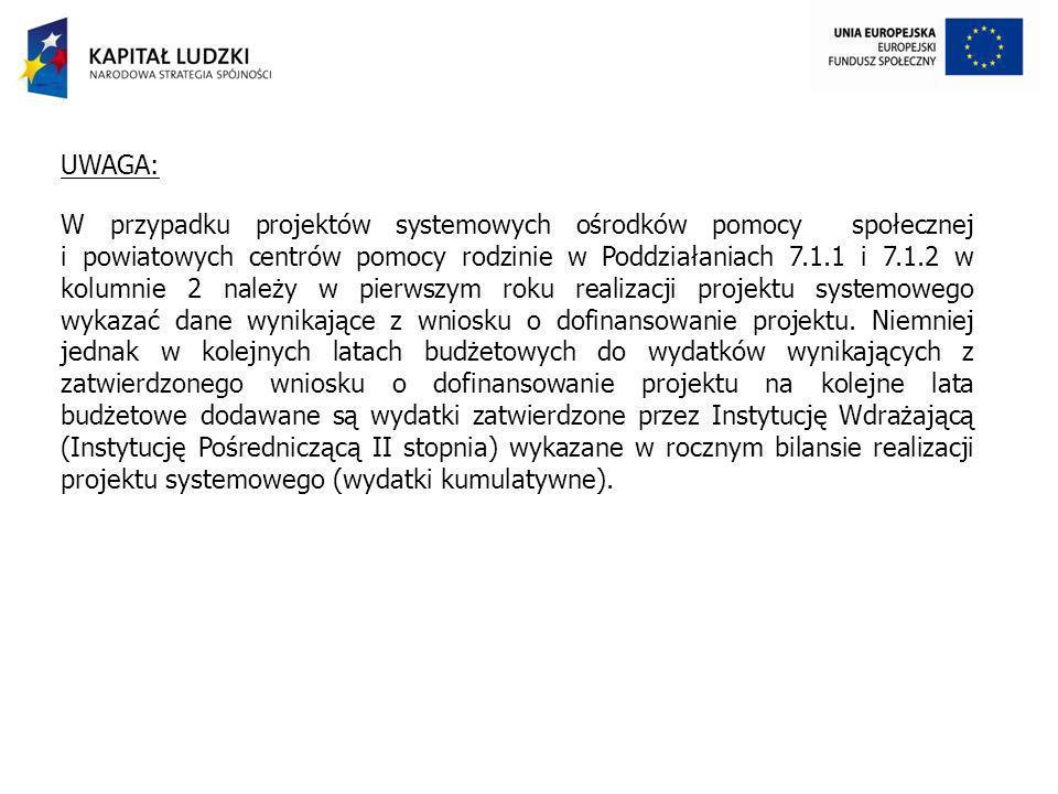 Zadania założone we wniosku o dofinansowanie Stan realizacji 12 zadanie 1 (nazwa)...