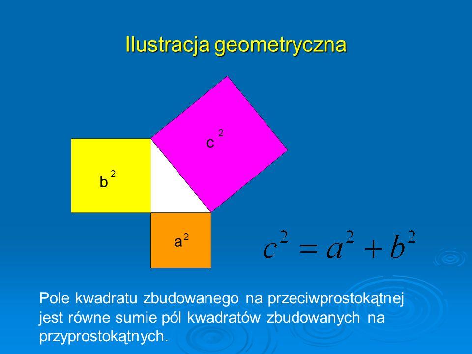Ilustracja geometryczna a 2 b c 2 2 Pole kwadratu zbudowanego na przeciwprostokątnej jest równe sumie pól kwadratów zbudowanych na przyprostokątnych..