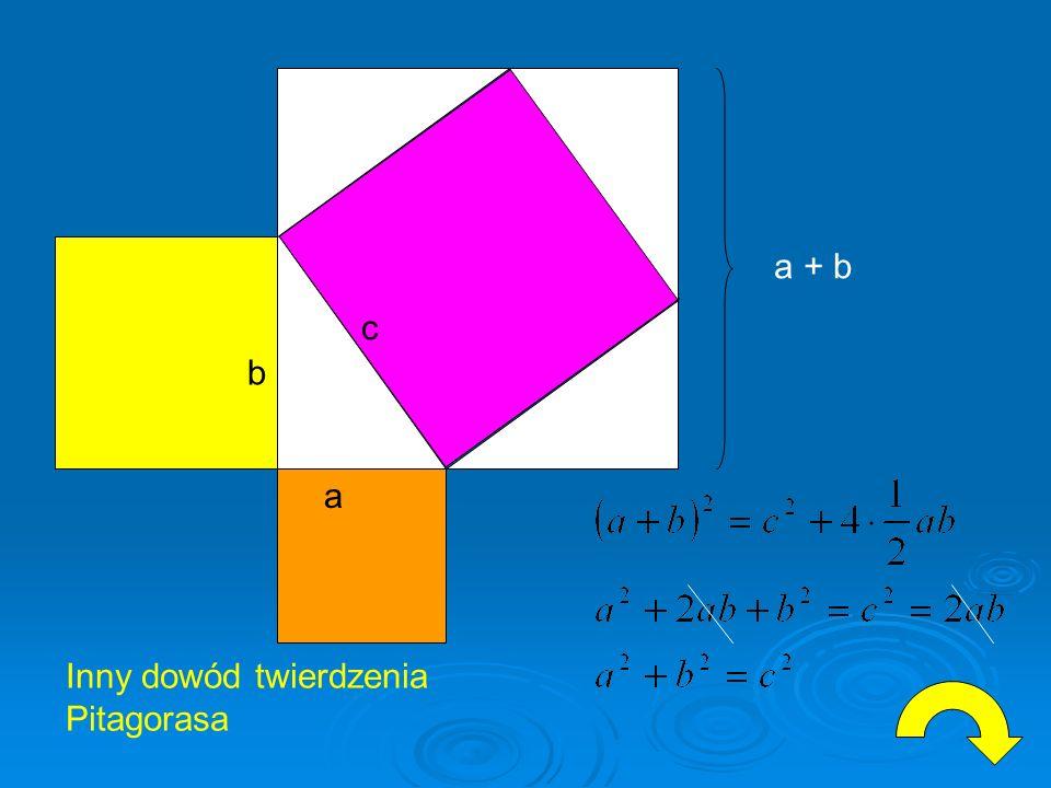 Inny dowód twierdzenia Pitagorasa a b c a + b.